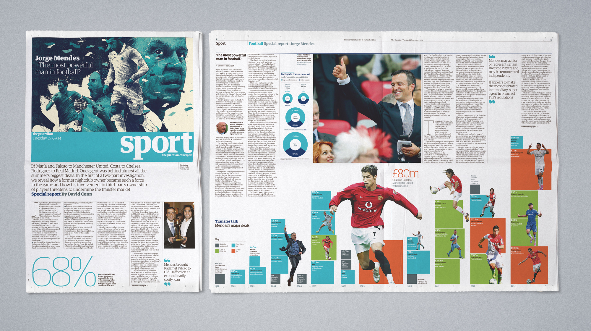 Example of a sports spread in The Guardian