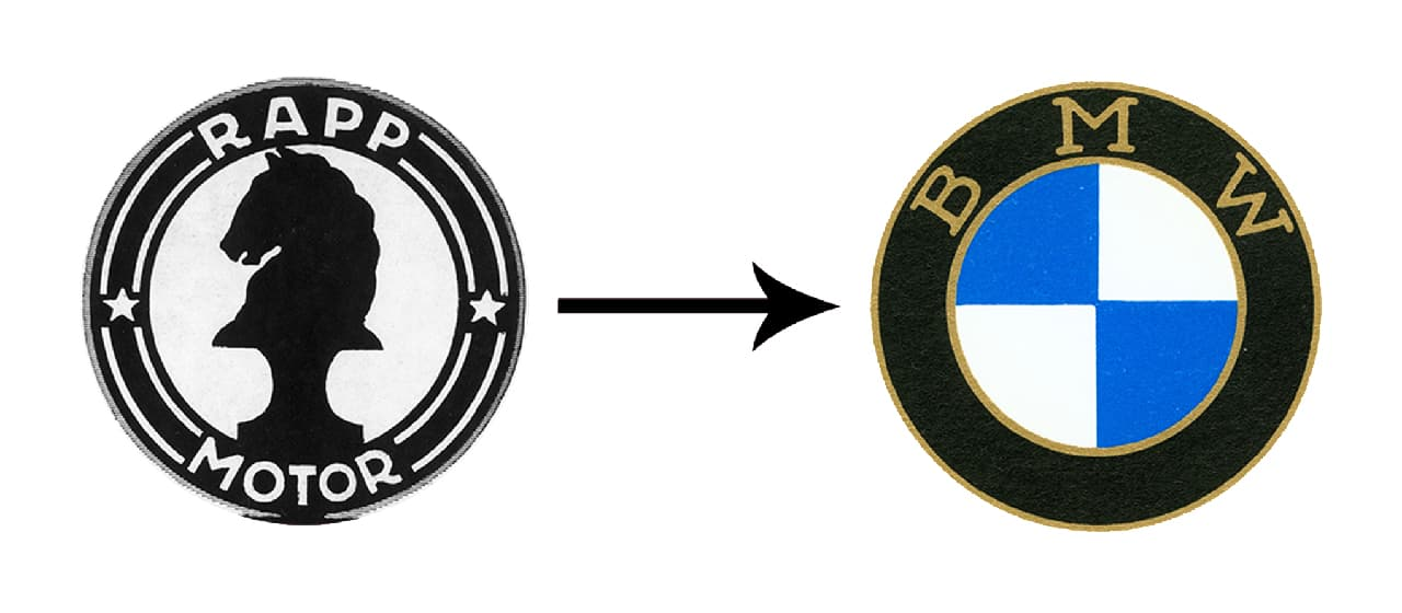 BMW logo history