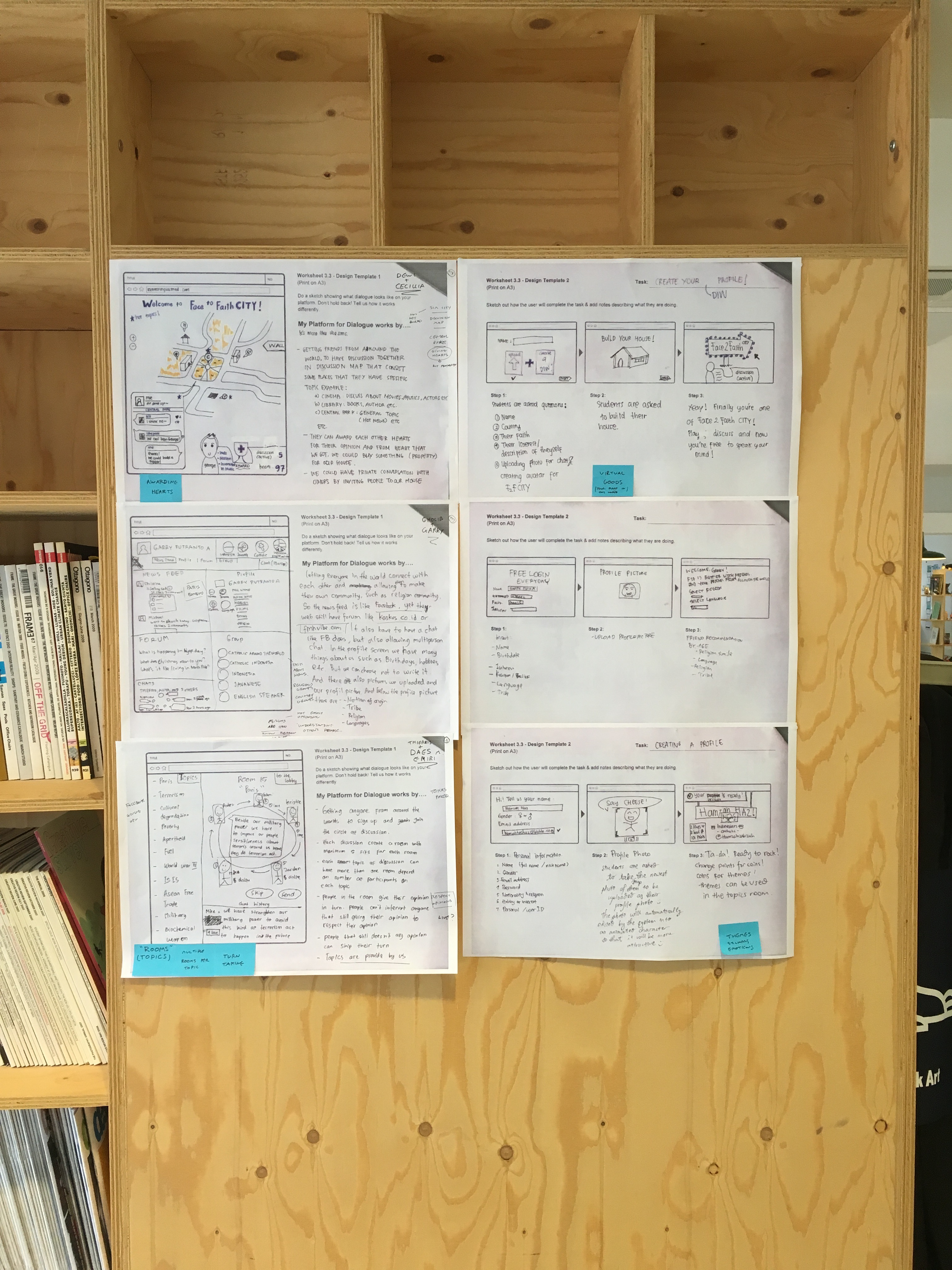 The co-design process