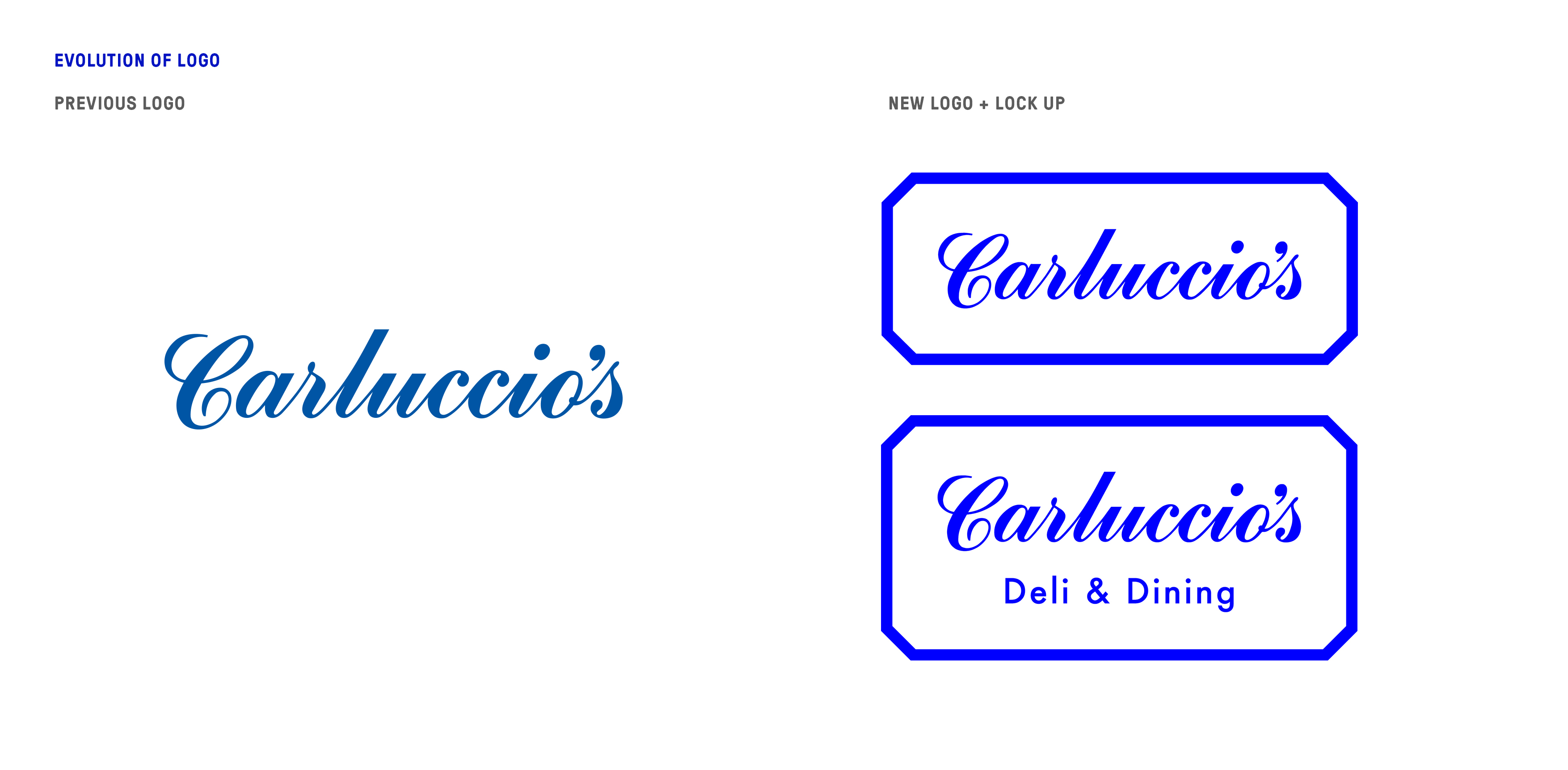 evolution-of-logo