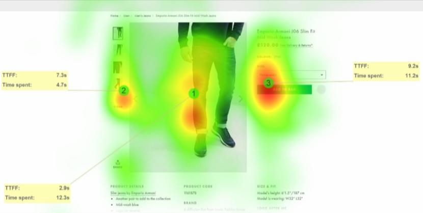 Eye tracking heatmap on ecommerce website