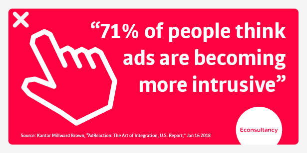 intrusive ads 71% consumers think so