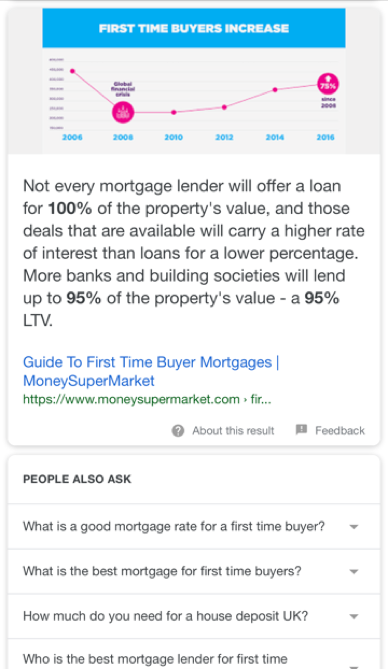 voice search results about mortgage rates