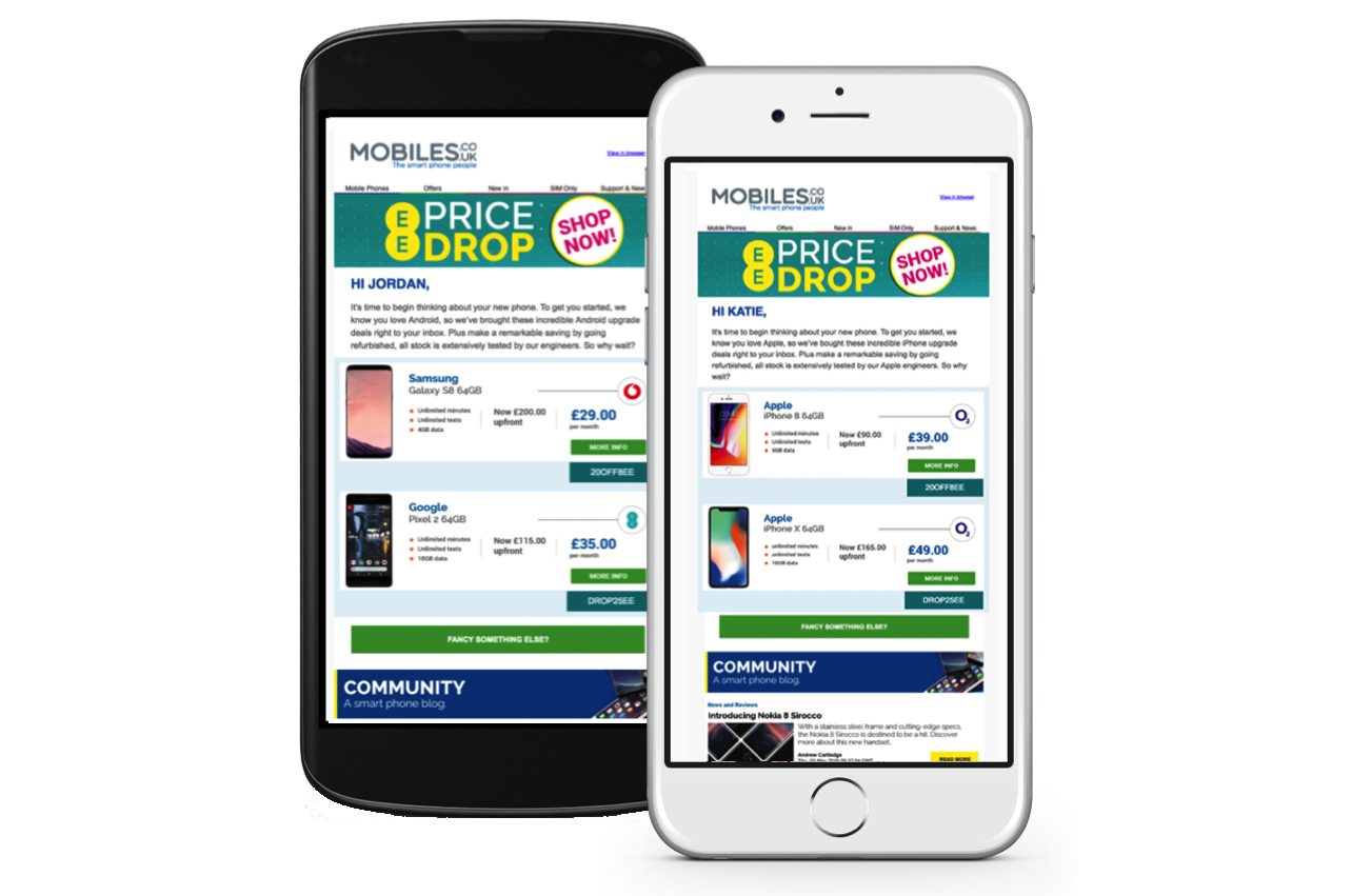 Mobiles-Kickdynamic-case-study-personalised-emails