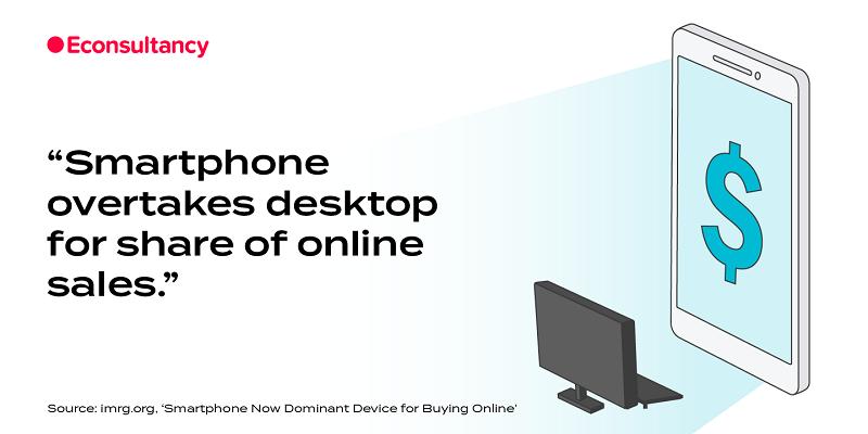 smartphone sales stat