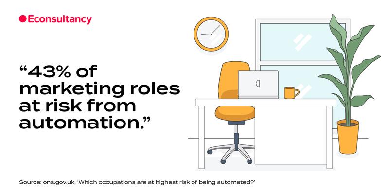 automation stat