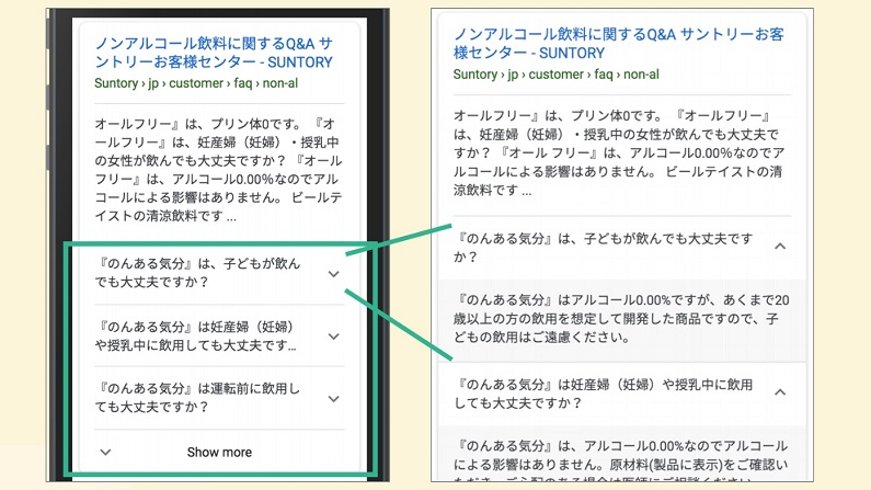 Two side-by-side smartphone screens, one showing rich results for a Suntory FAQ in Japanese, the other showing what the result looks like expanded.
