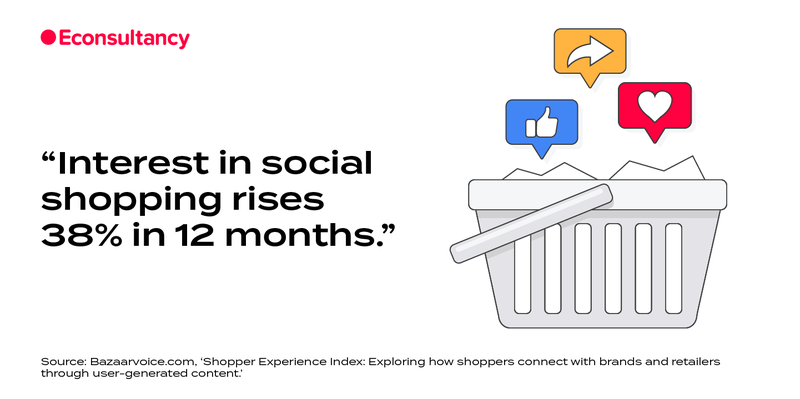 social shopping stat