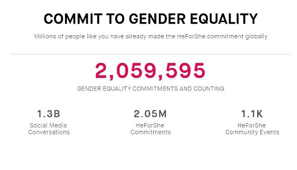2 HeForShe Commitments