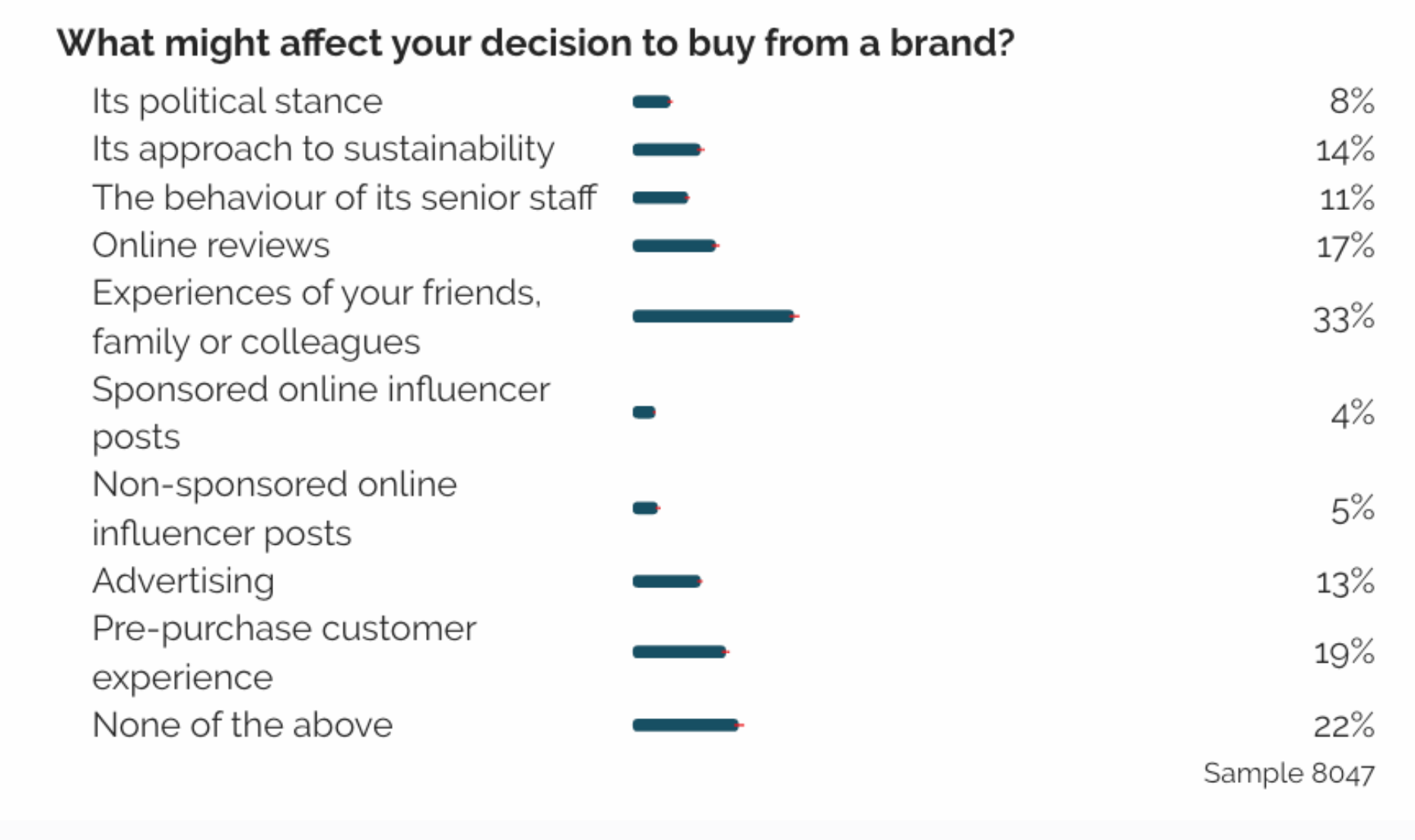 brandwatch consumer trends