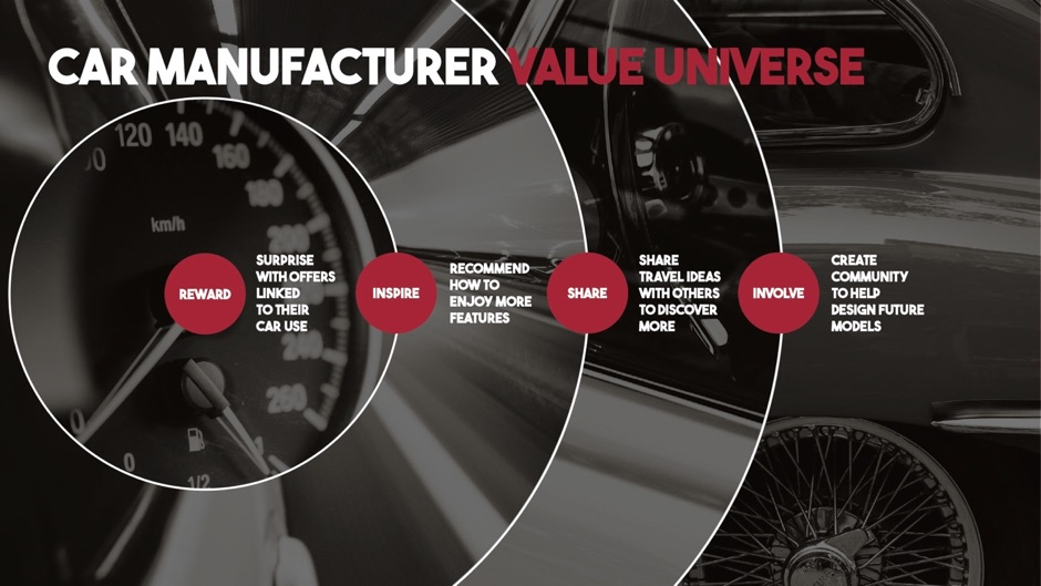 car manufacturer value universe