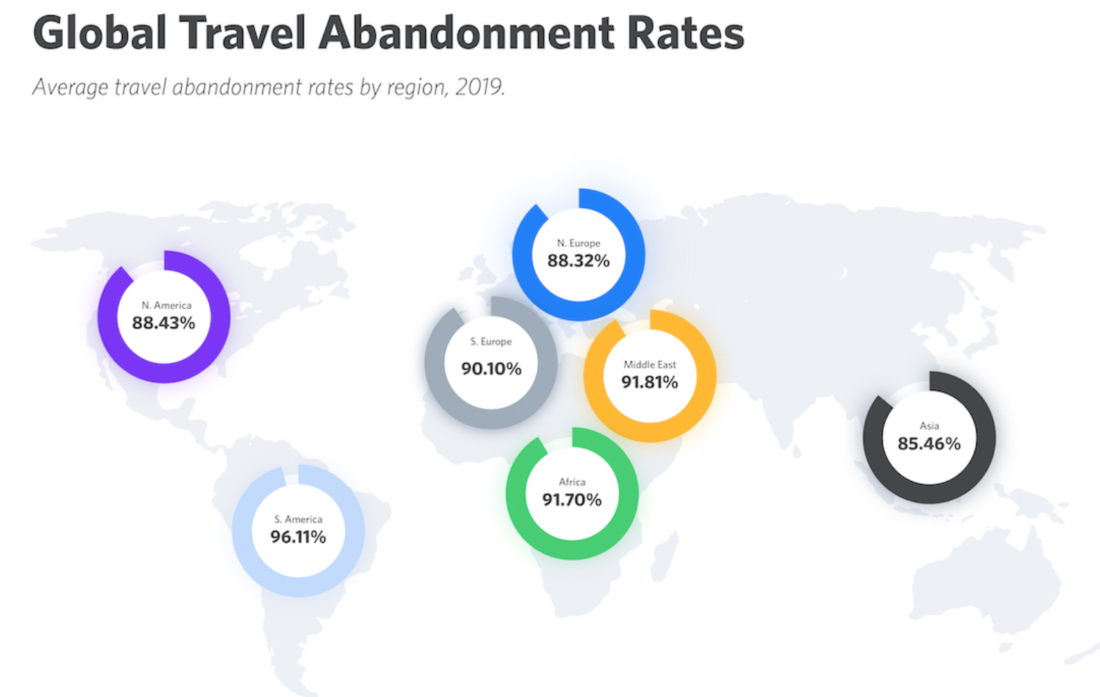 salecycle travel stat