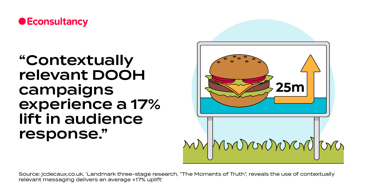 The best digital marketing stats we've seen this week March 6th 2020