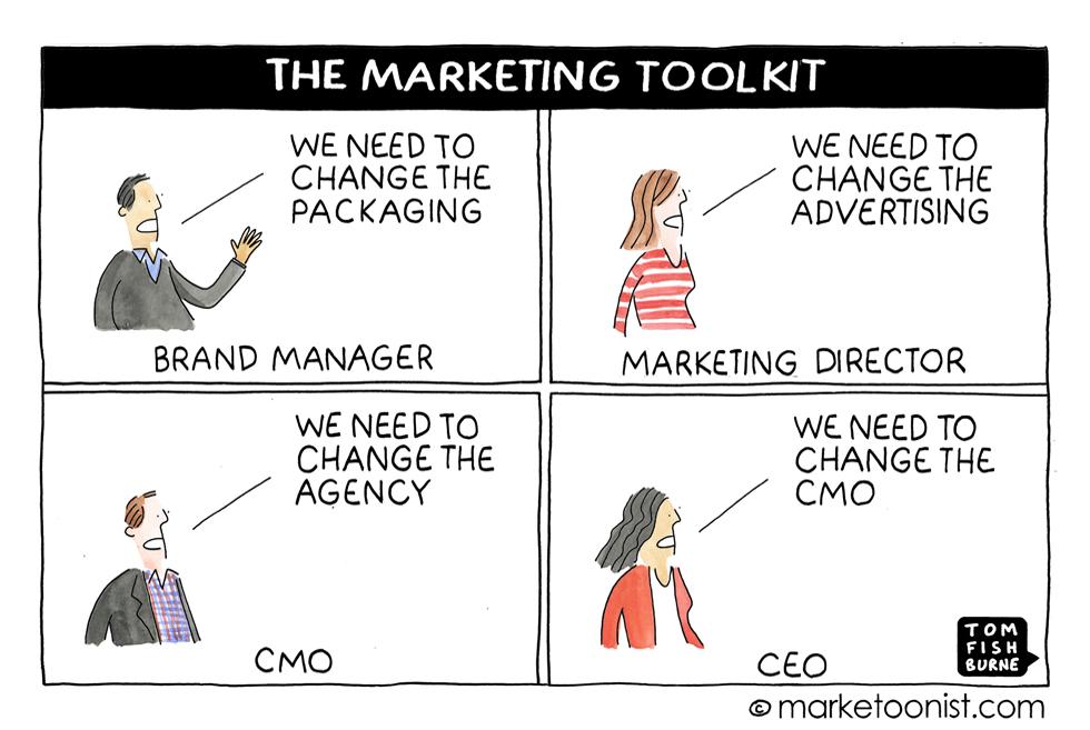 The marketers toolkit marketoonist 14 10 15