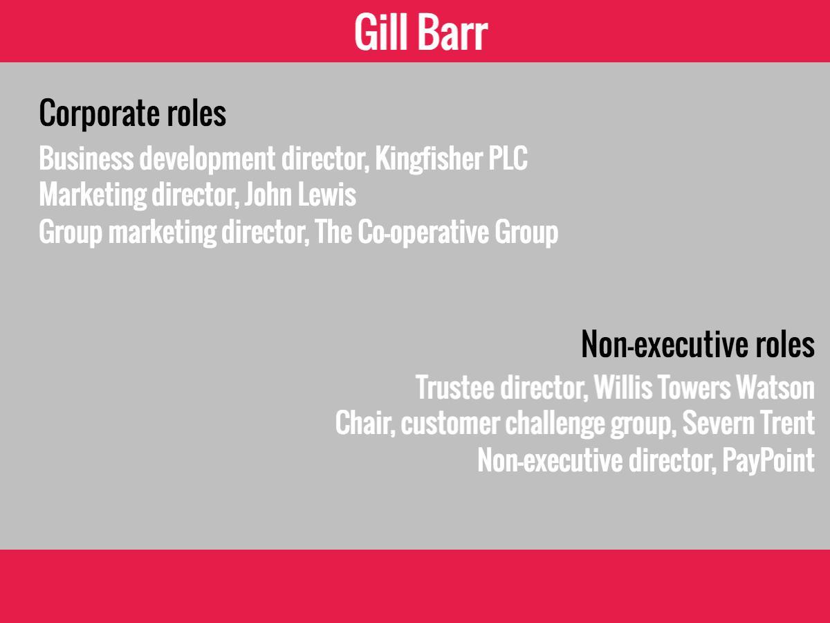 Gill Barr