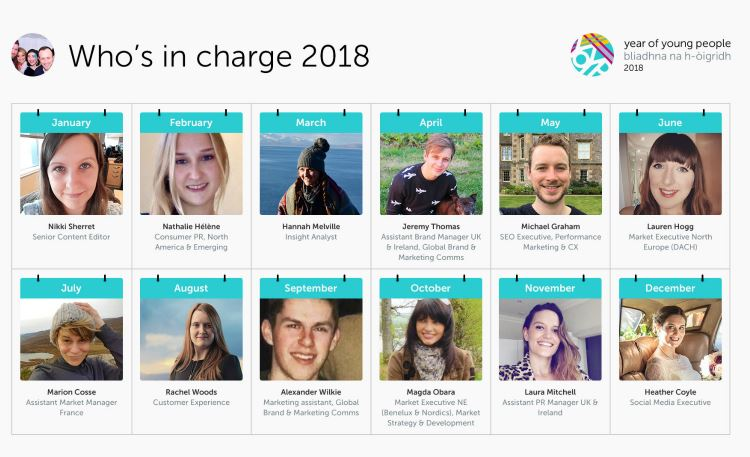 Visit-Scotland-Year-of-Young-People