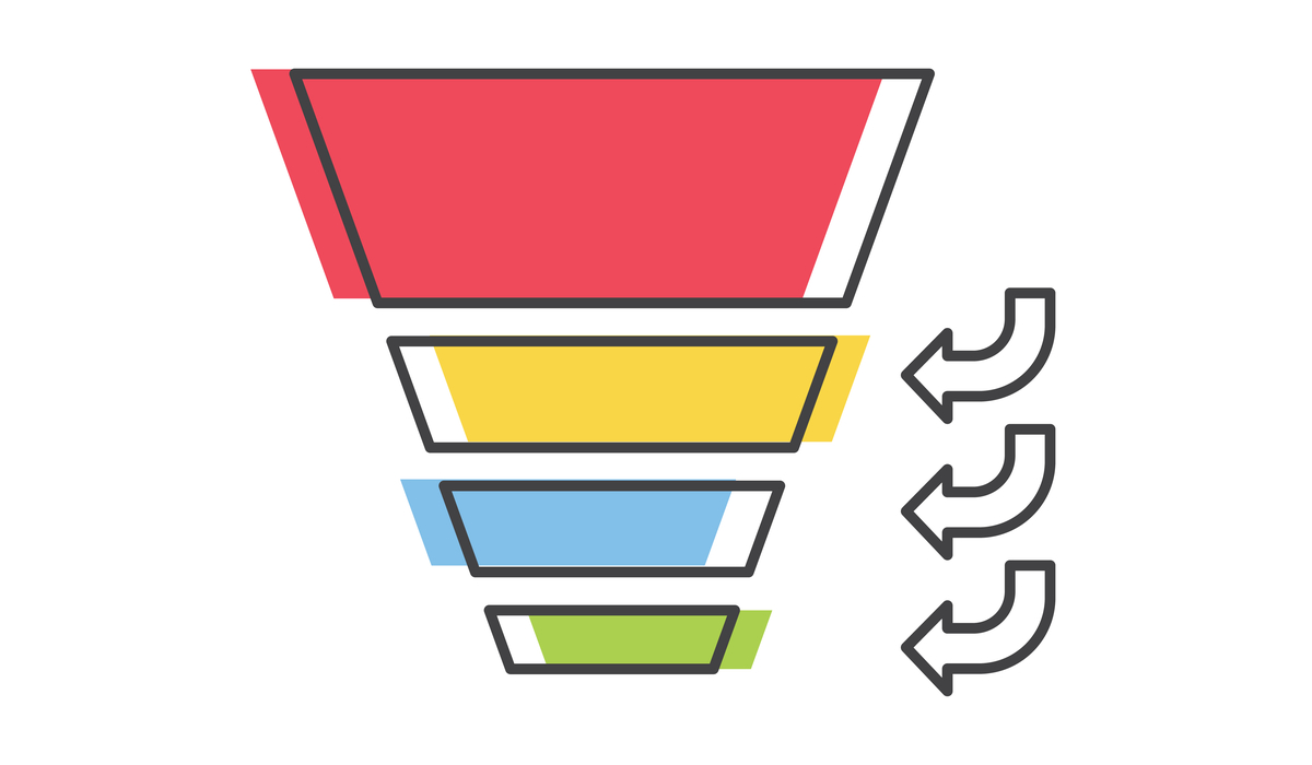 'Funnel juggling' is the answer to marketing effectiveness – Marketing Week