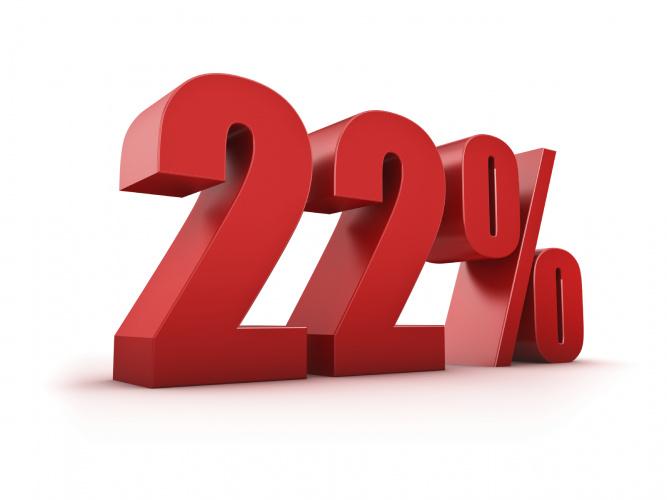 22 per cent